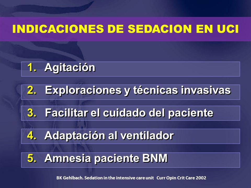 INDICACIONES DE SEDACION EN UCI