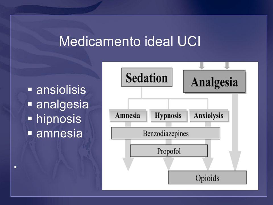 Medicamento ideal UCI . ansiolisis analgesia hipnosis amnesia