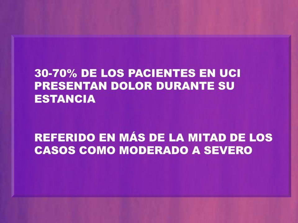 30-70% DE LOS PACIENTES EN UCI PRESENTAN DOLOR DURANTE SU ESTANCIA