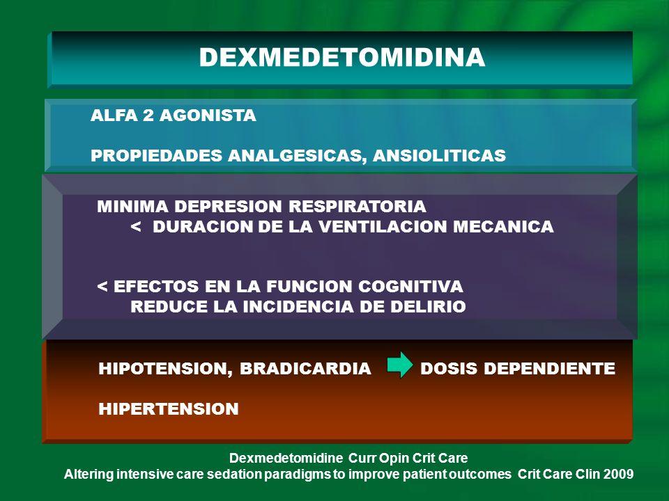 Dexmedetomidine Curr Opin Crit Care