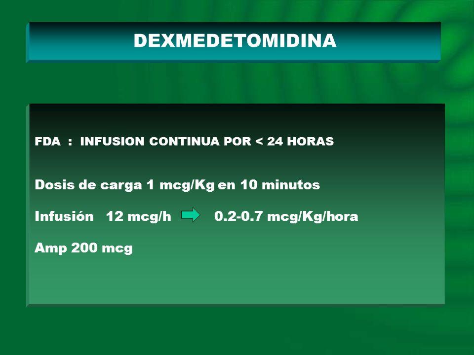 DEXMEDETOMIDINA Dosis de carga 1 mcg/Kg en 10 minutos