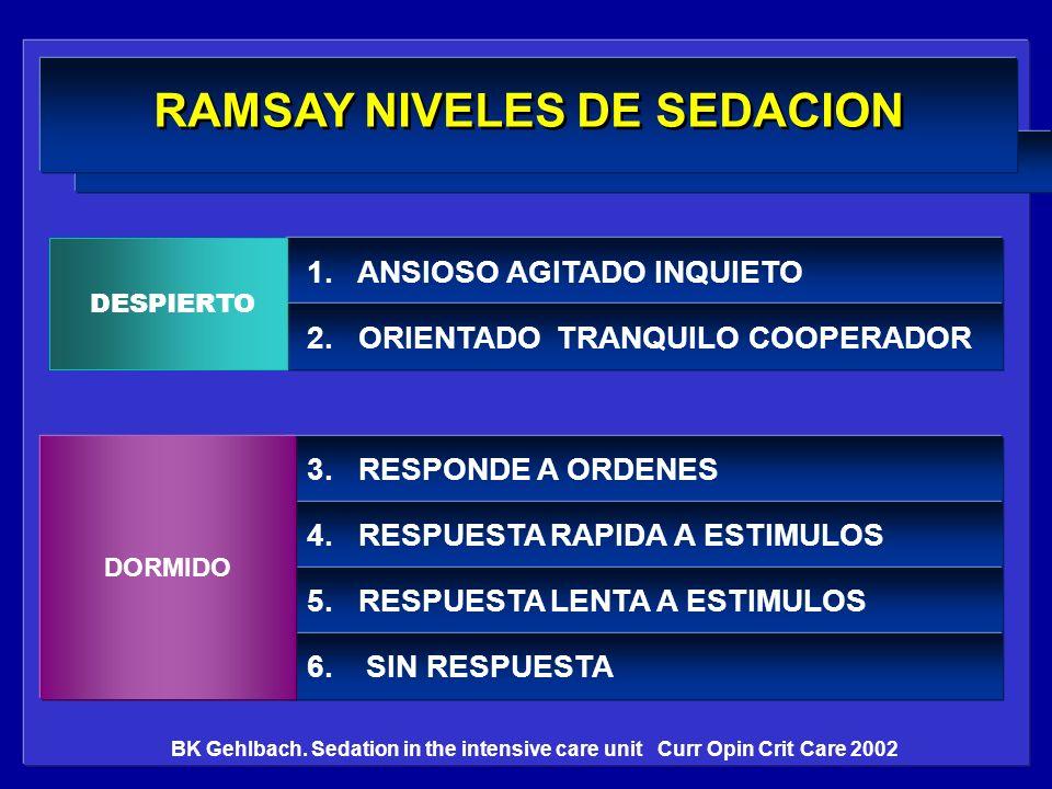 RAMSAY NIVELES DE SEDACION