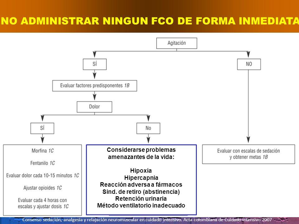 NO ADMINISTRAR NINGUN FCO DE FORMA INMEDIATA