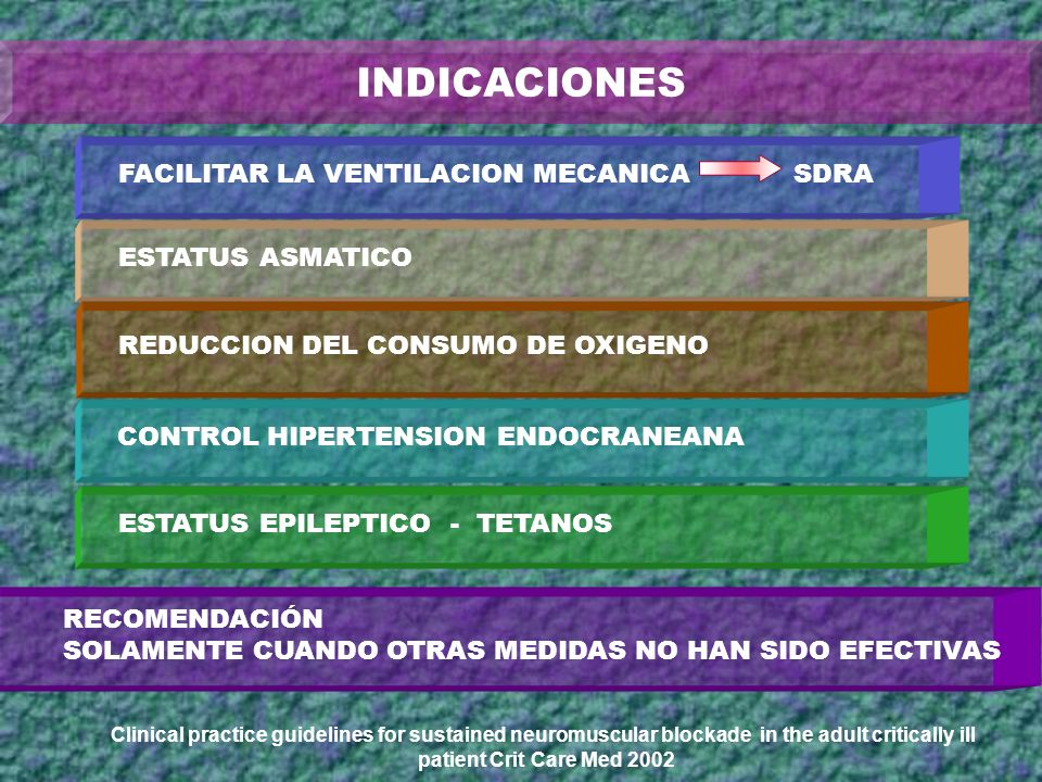 INDICACIONES H+ FACILITAR LA VENTILACION MECANICA SDRA