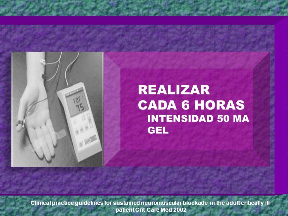 REALIZAR CADA 6 HORAS H+ INTENSIDAD 50 MA GEL