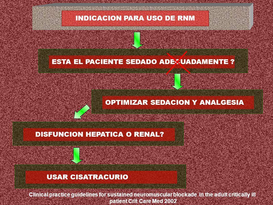 INDICACION PARA USO DE RNM