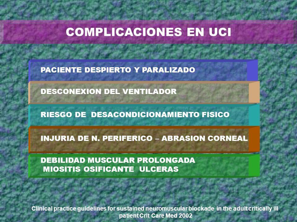 COMPLICACIONES EN UCI H+ PACIENTE DESPIERTO Y PARALIZADO