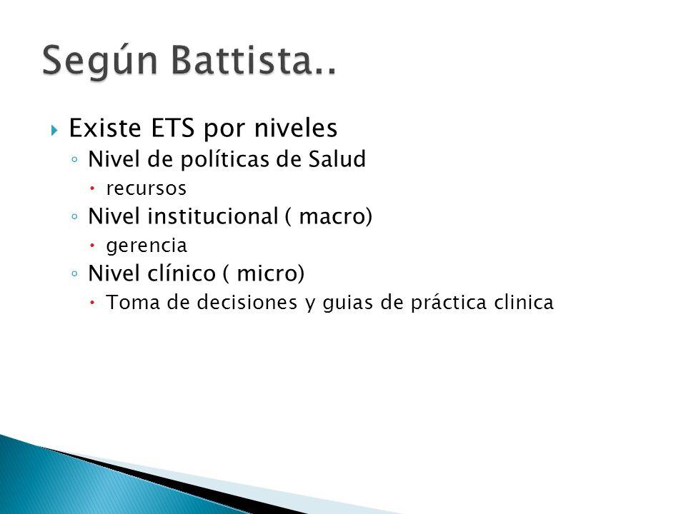 Según Battista.. Existe ETS por niveles Nivel de políticas de Salud