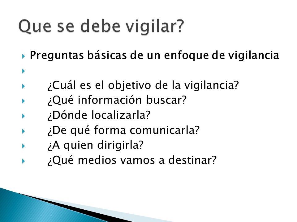 Que se debe vigilar Preguntas básicas de un enfoque de vigilancia