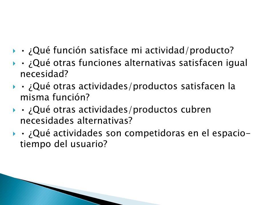 • ¿Qué función satisface mi actividad/producto