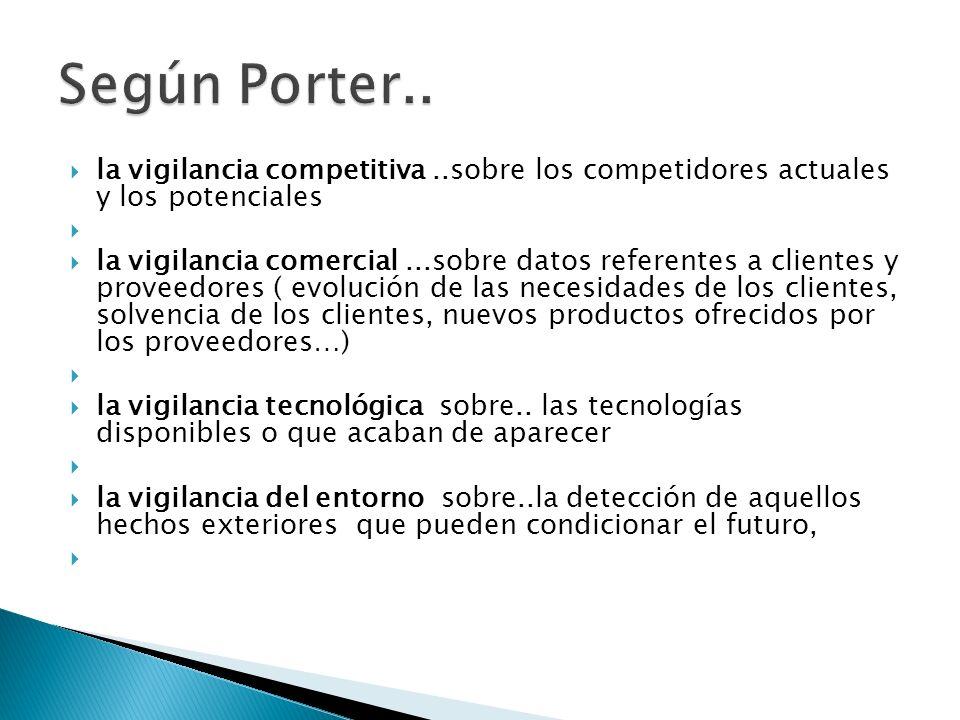 Según Porter.. la vigilancia competitiva ..sobre los competidores actuales y los potenciales.