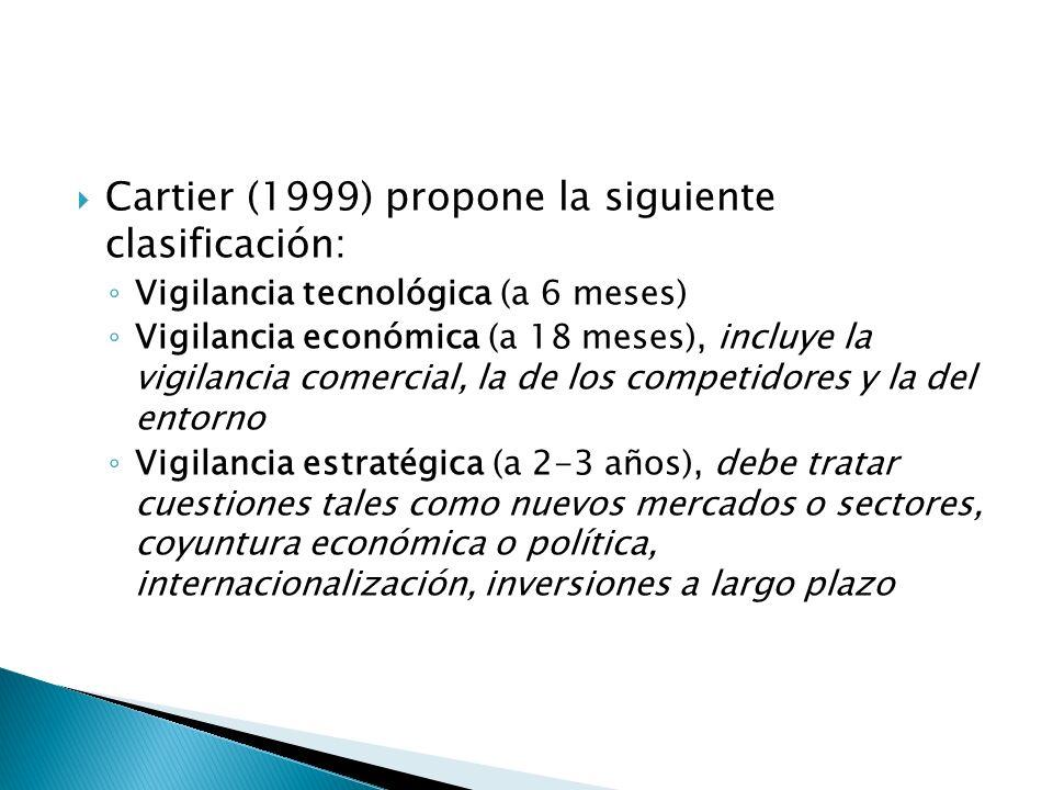 Cartier (1999) propone la siguiente clasificación: