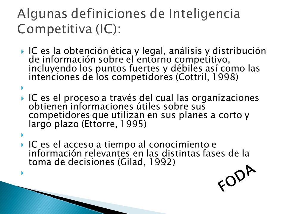 Algunas definiciones de Inteligencia Competitiva (IC):
