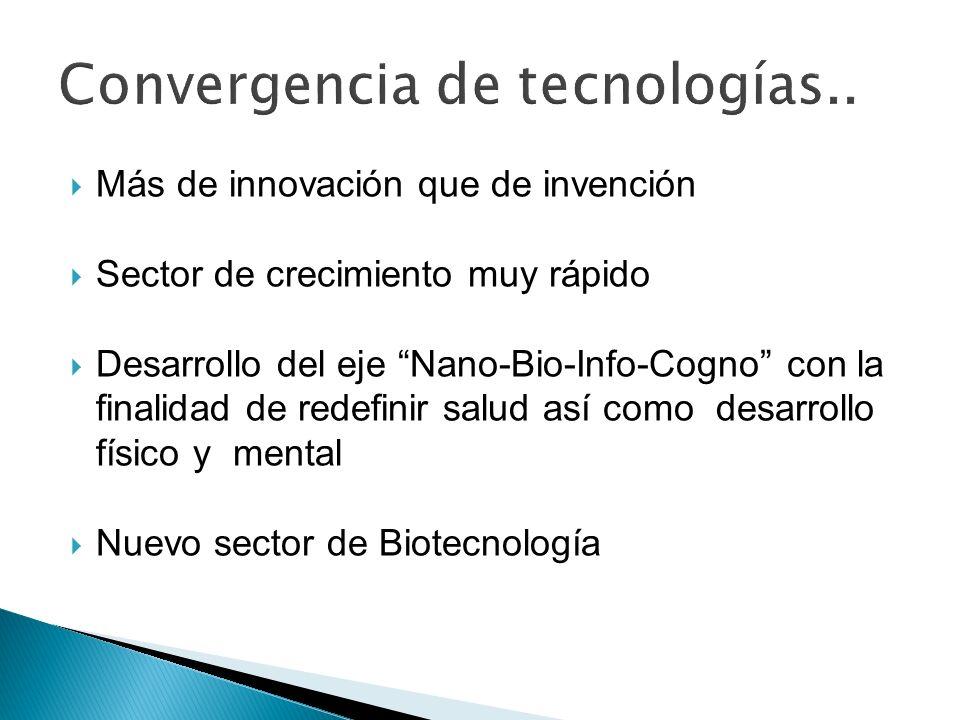 Convergencia de tecnologías..