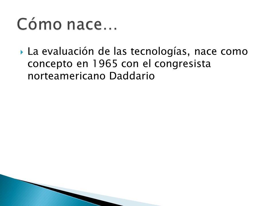Cómo nace… La evaluación de las tecnologías, nace como concepto en 1965 con el congresista norteamericano Daddario.