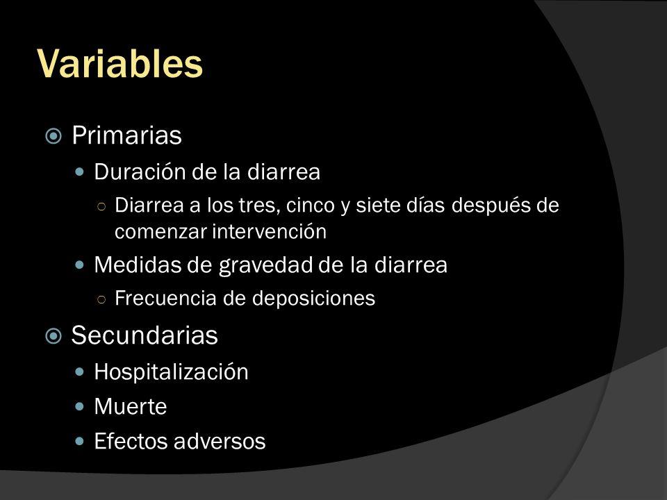 Variables Primarias Secundarias Duración de la diarrea