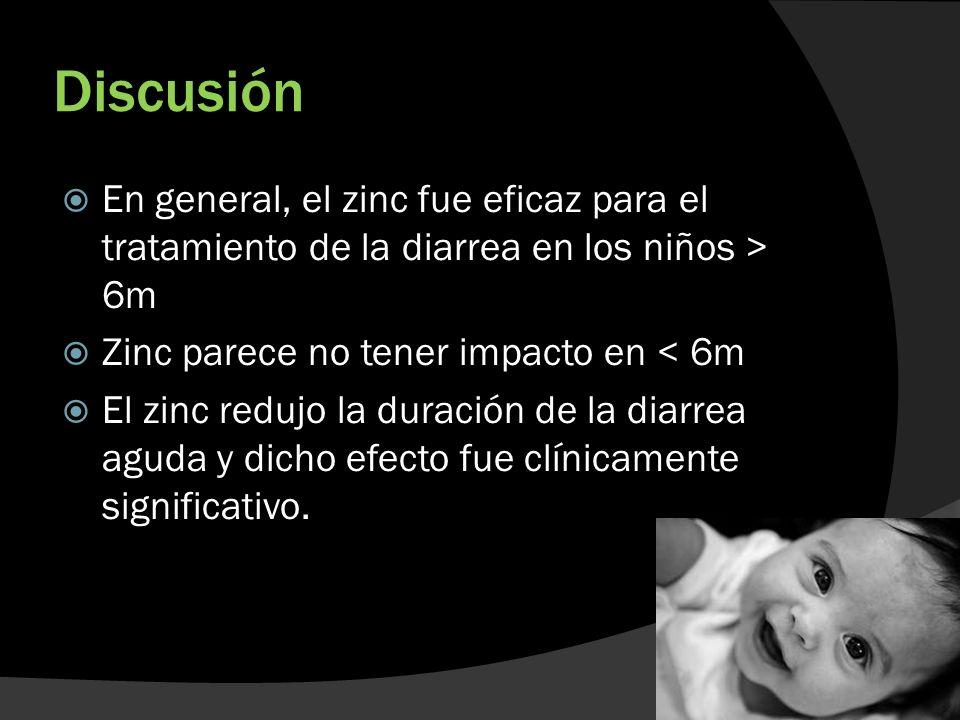 Discusión En general, el zinc fue eficaz para el tratamiento de la diarrea en los niños > 6m. Zinc parece no tener impacto en < 6m.