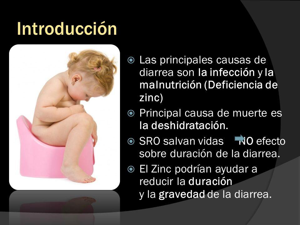 Introducción Las principales causas de diarrea son la infección y la malnutrición (Deficiencia de zinc)