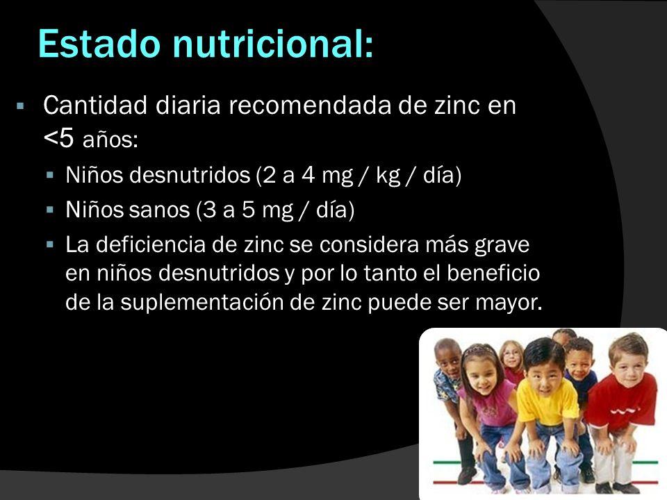 Estado nutricional: Cantidad diaria recomendada de zinc en <5 años: