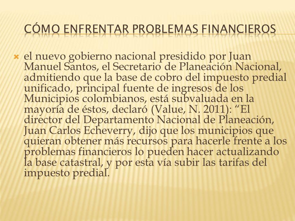 CÓMO ENFRENTAR PROBLEMAS FINANCIEROS