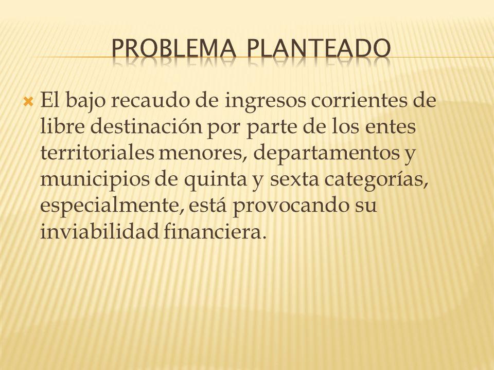 PROBLEMA PLANTEADO