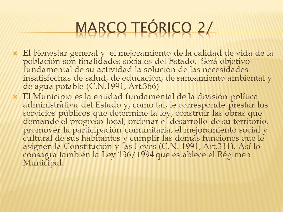 MARCO TEÓRICO 2/