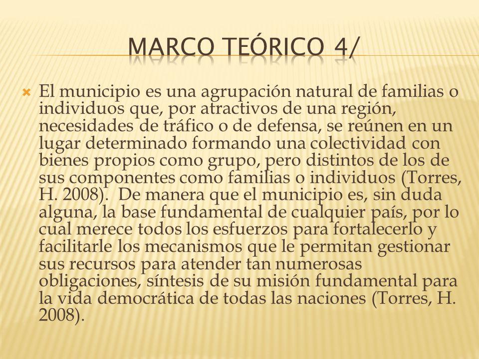 MARCO TEÓRICO 4/