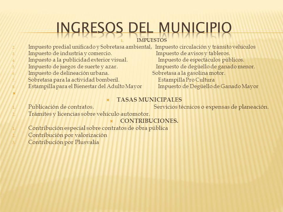 INGRESOS DEL MUNICIPIO