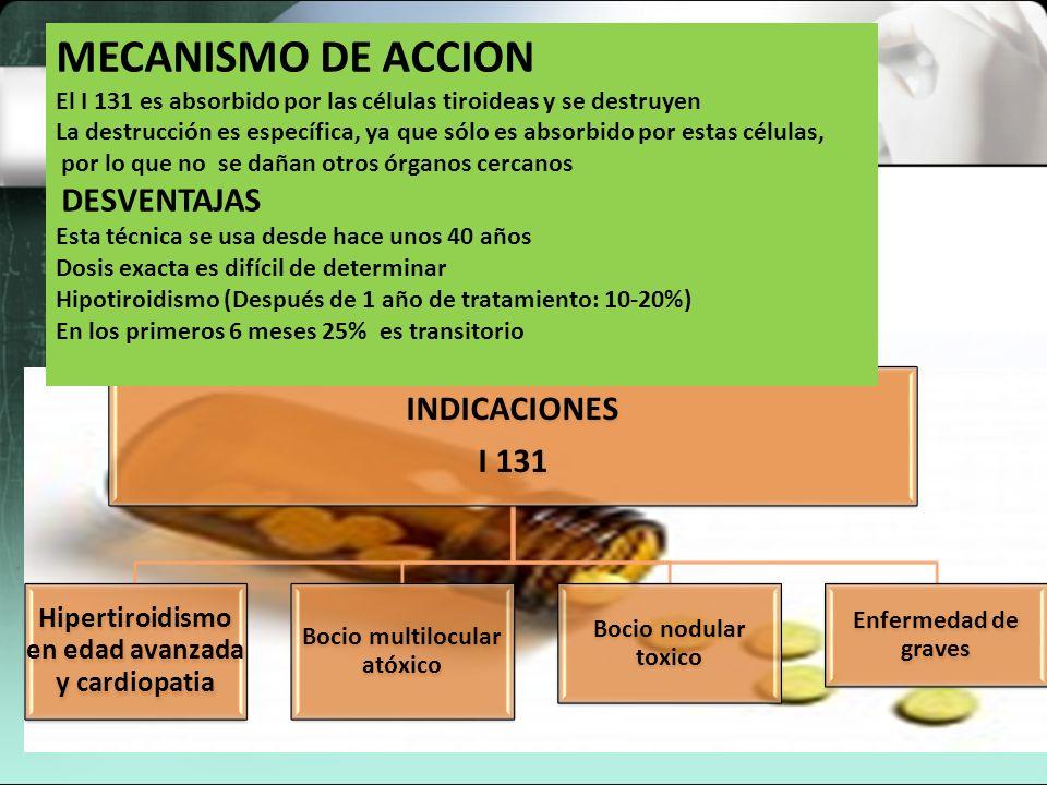 MECANISMO DE ACCION INDICACIONES I 131