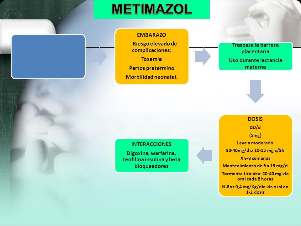 METIMAZOL DOSIS EMBARAZO INTERACCIONES