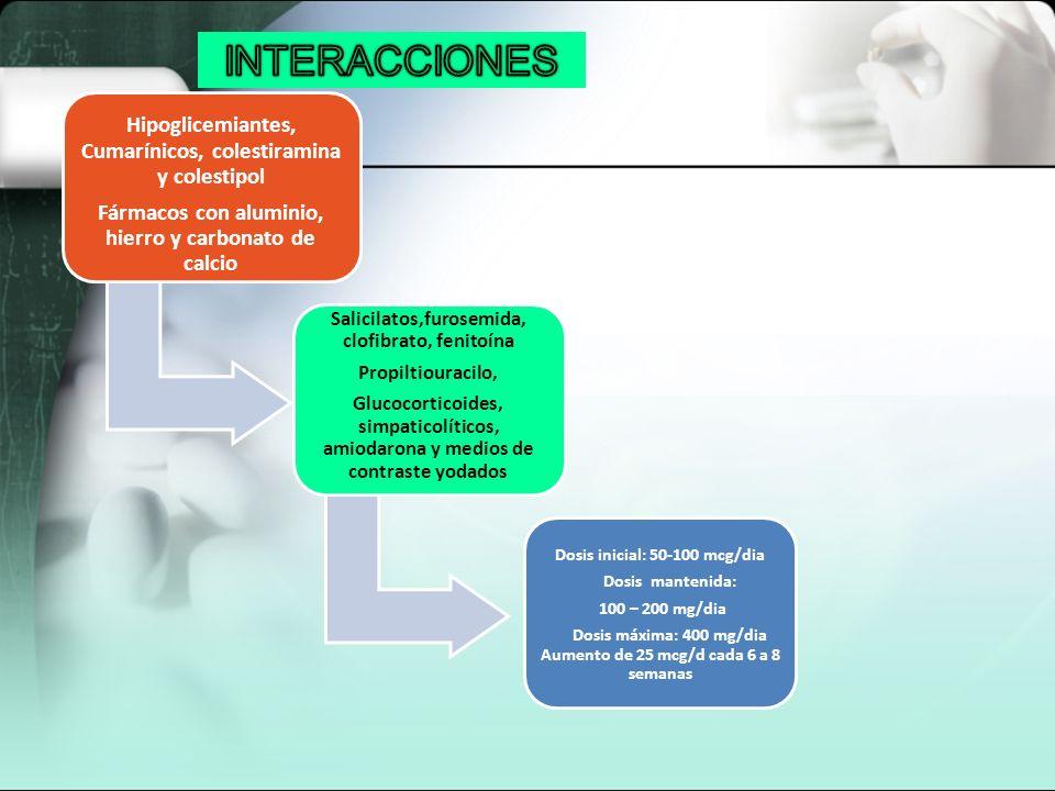 INTERACCIONES Hipoglicemiantes, Cumarínicos, colestiramina y colestipol. Fármacos con aluminio, hierro y carbonato de calcio.