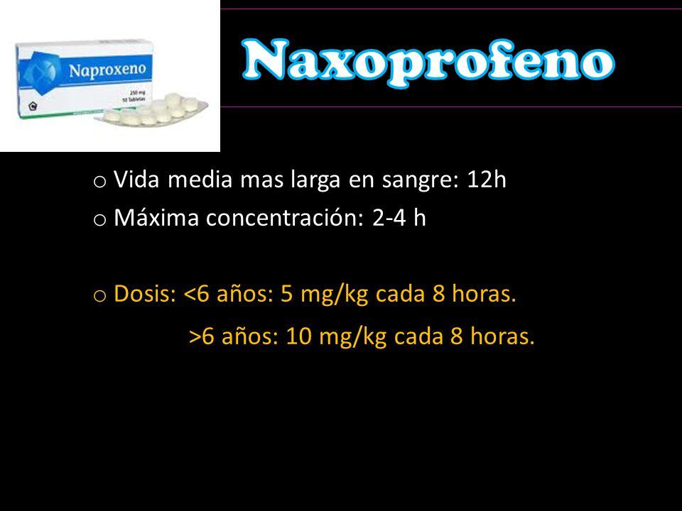 Naxoprofeno >6 años: 10 mg/kg cada 8 horas.