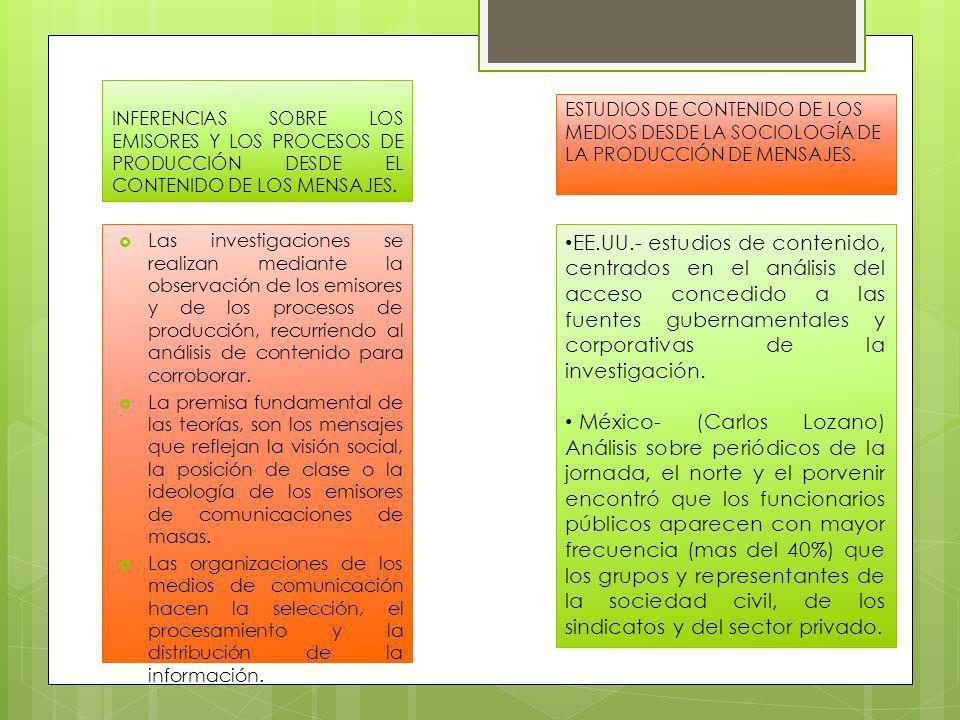 INFERENCIAS SOBRE LOS EMISORES Y LOS PROCESOS DE PRODUCCIÓN DESDE EL CONTENIDO DE LOS MENSAJES.