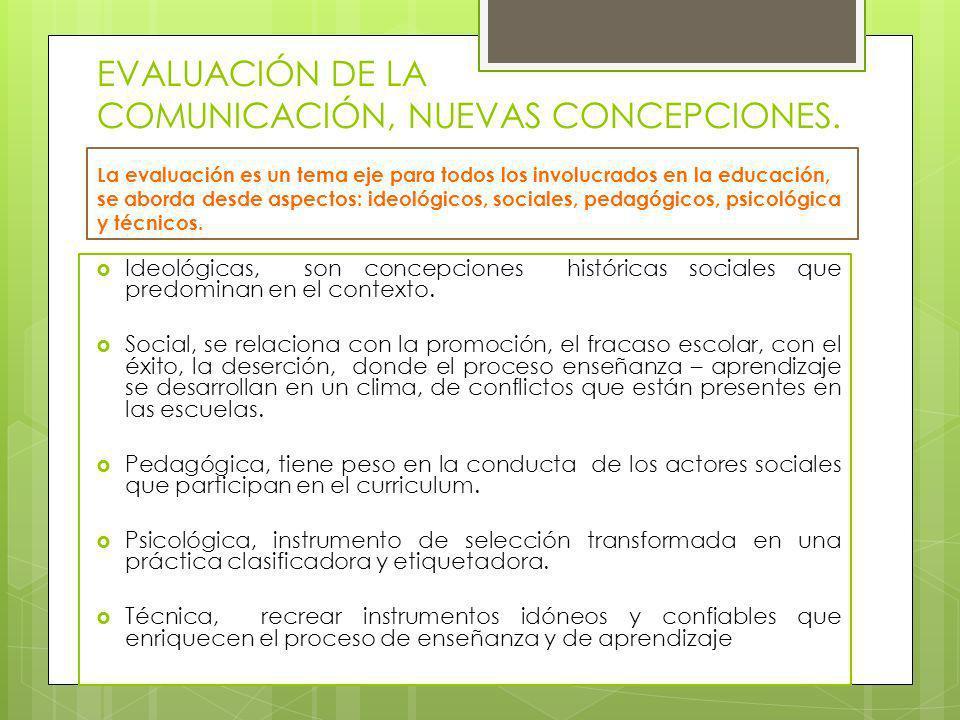 EVALUACIÓN DE LA COMUNICACIÓN, NUEVAS CONCEPCIONES.