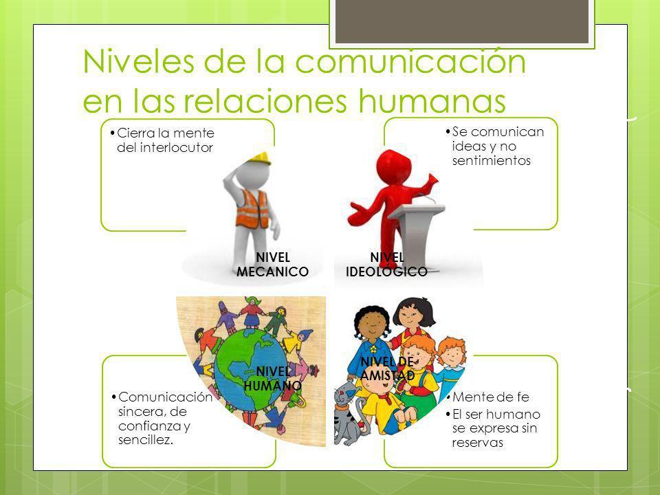 Niveles de la comunicación en las relaciones humanas