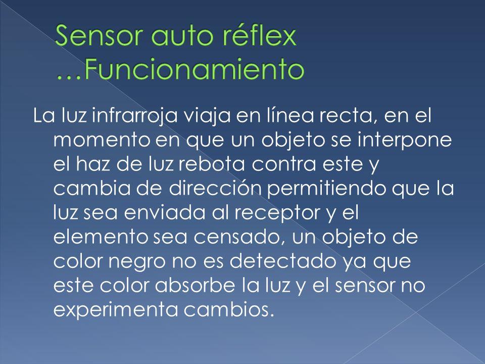 Sensor auto réflex …Funcionamiento