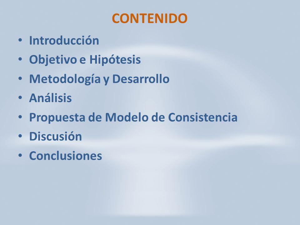 CONTENIDO Introducción Objetivo e Hipótesis Metodología y Desarrollo