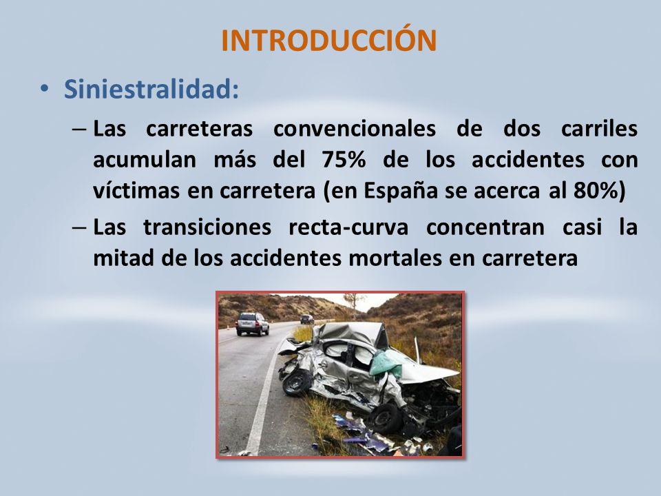 INTRODUCCIÓN Siniestralidad: