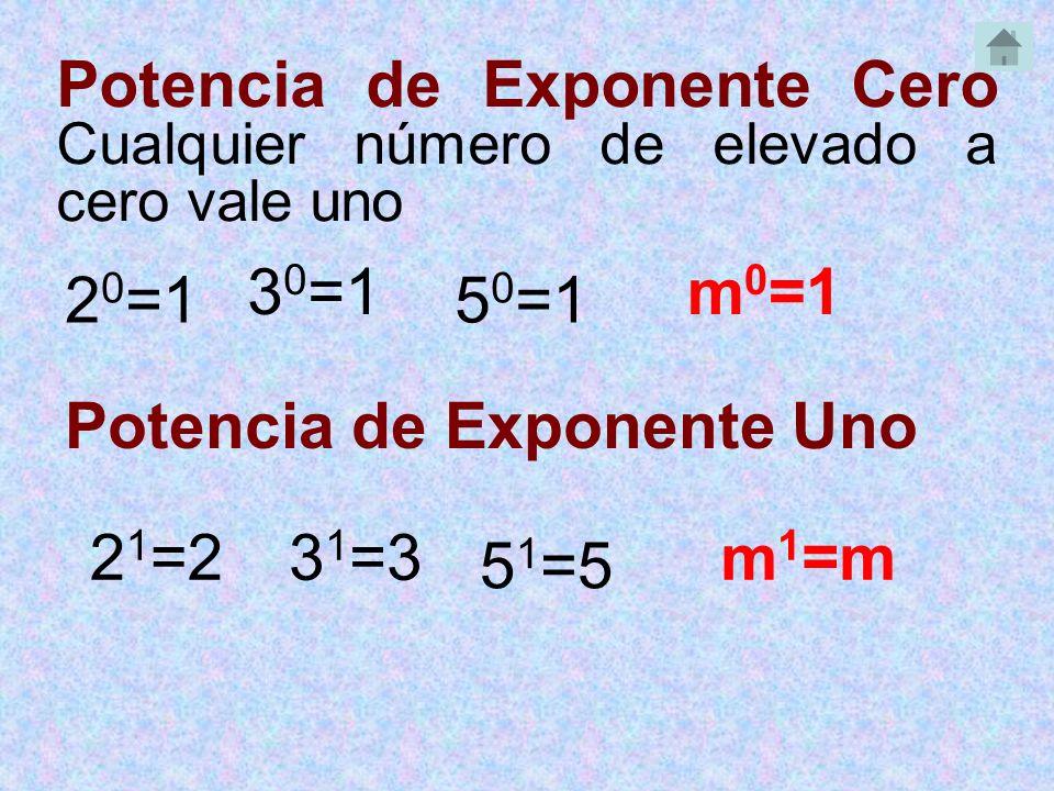 Potencia de Exponente Cero Cualquier número de elevado a cero vale uno