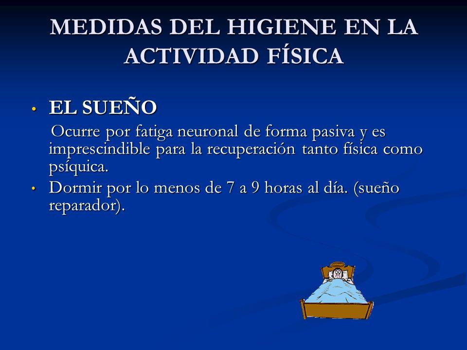 MEDIDAS DEL HIGIENE EN LA ACTIVIDAD FÍSICA