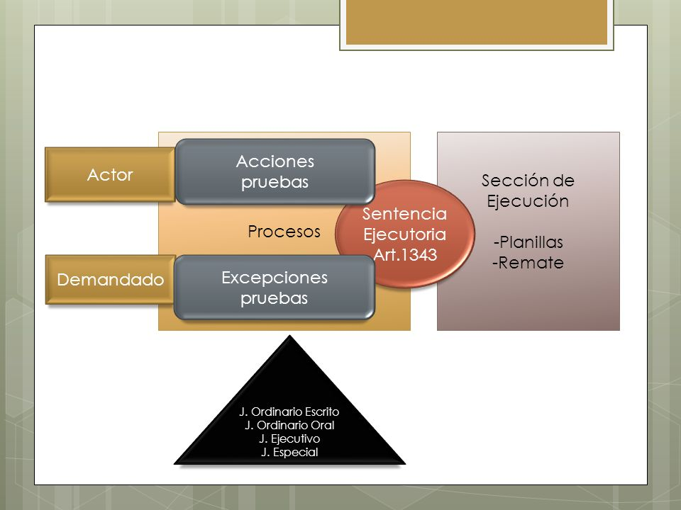 Sentencia Ejecutoria Art.1343