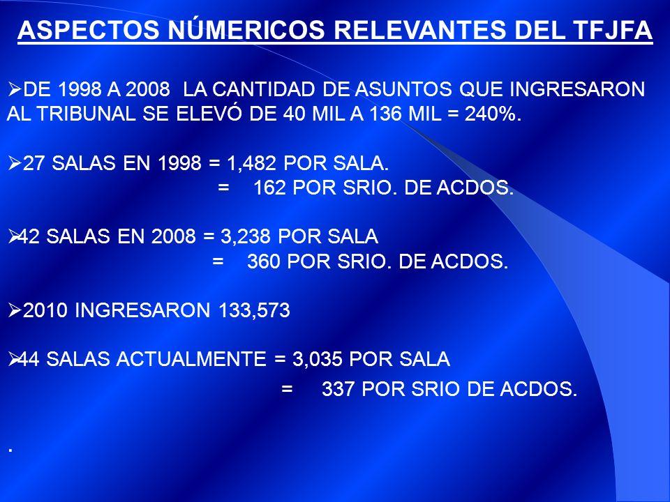 ASPECTOS NÚMERICOS RELEVANTES DEL TFJFA