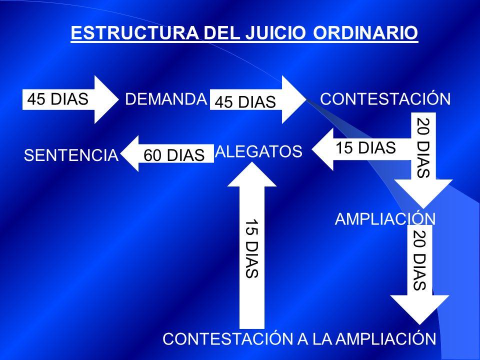 ESTRUCTURA DEL JUICIO ORDINARIO