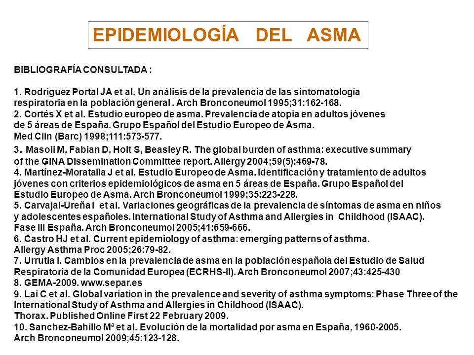 EPIDEMIOLOGÍA DEL ASMA