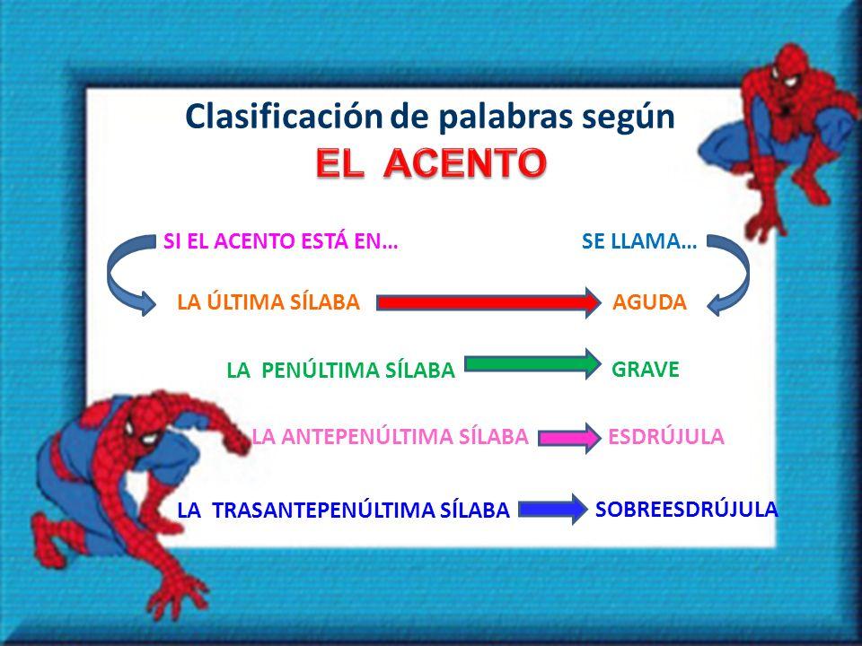 Clasificación de palabras según