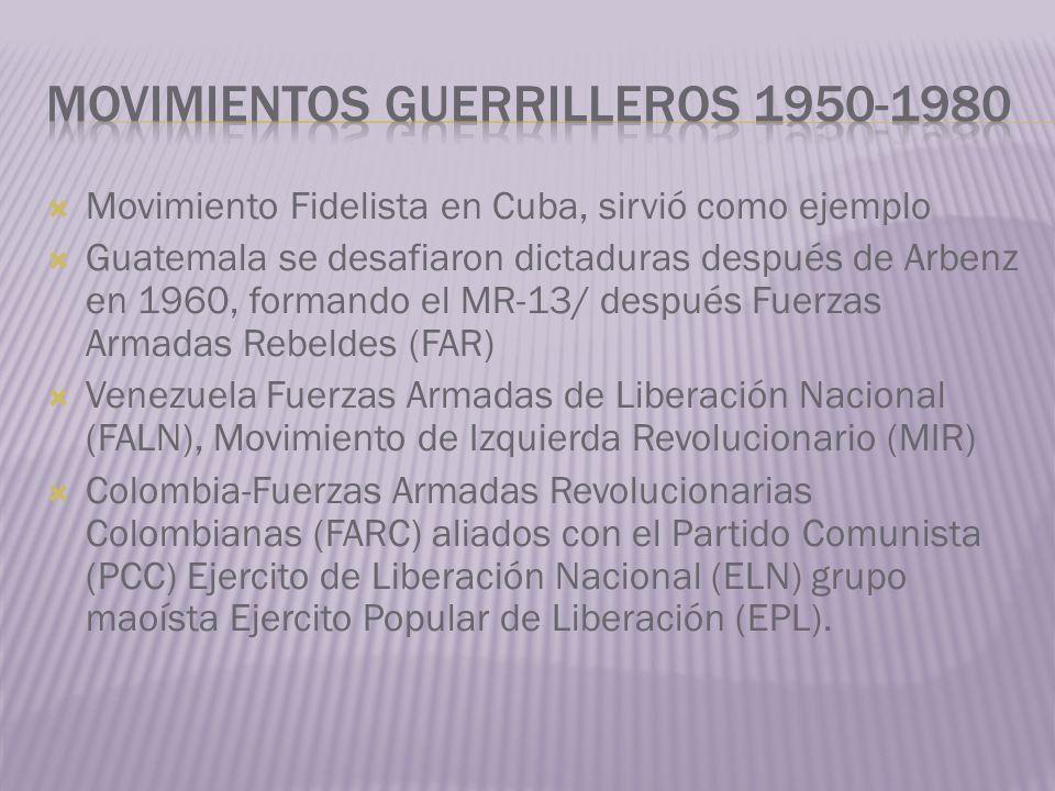 Movimientos Guerrilleros 1950-1980