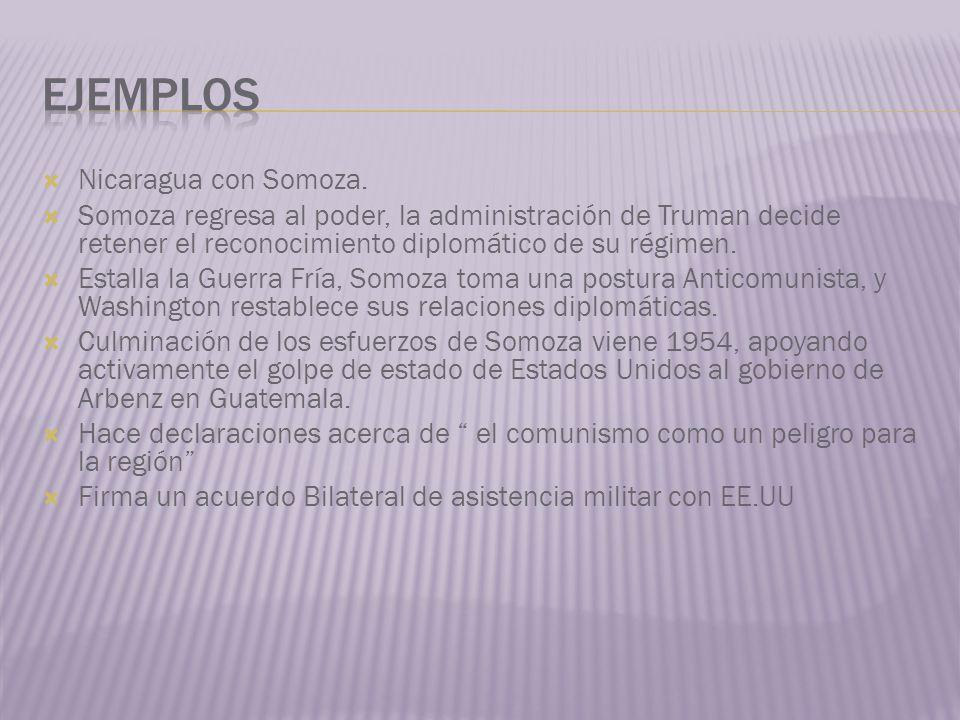 ejemplos Nicaragua con Somoza.