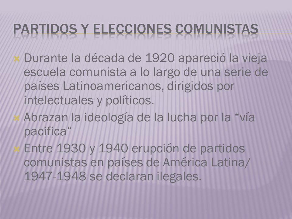 Partidos y elecciones comunistas