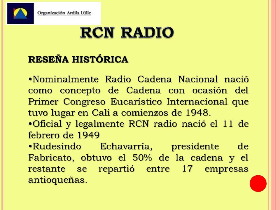 RCN RADIO RESEÑA HISTÓRICA