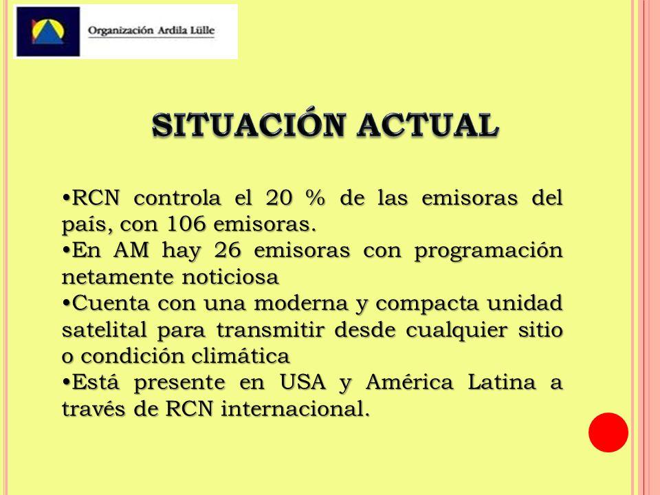 SITUACIÓN ACTUAL •RCN controla el 20 % de las emisoras del país, con 106 emisoras. •En AM hay 26 emisoras con programación netamente noticiosa.